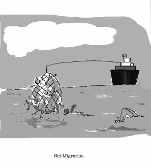Net MigrationLR